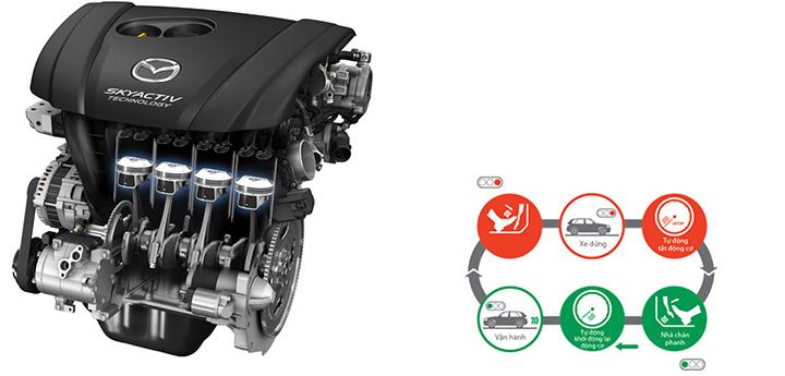 Mazda2 mới là sản phẩm duy nhất trong phân khúc trang bị i-Stop