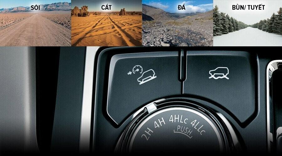 Vận hành Mitsubishi Pajero - Hình 4