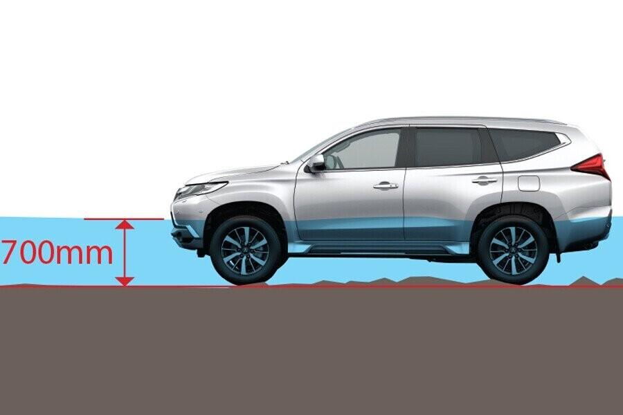 Vận hành Mitsubishi Pajero - Hình 5