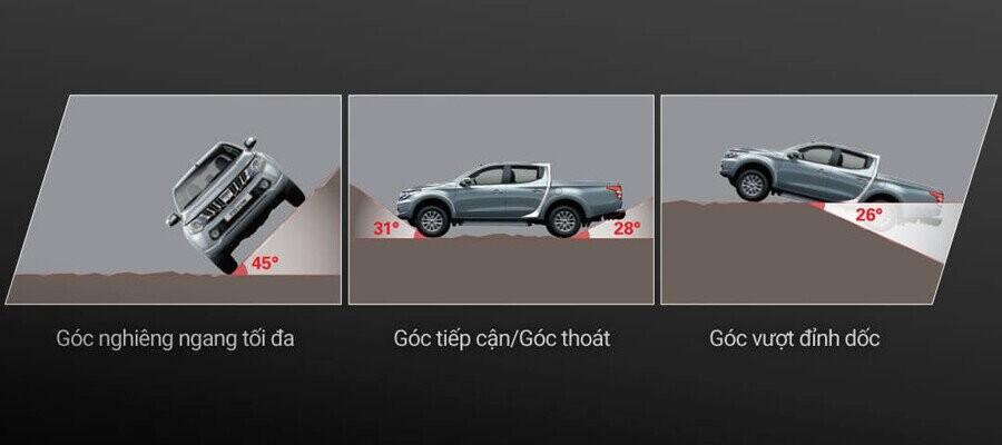 Mitsubishi Triton 4x2 MT có kích thước thích ứng với mọi địa hình