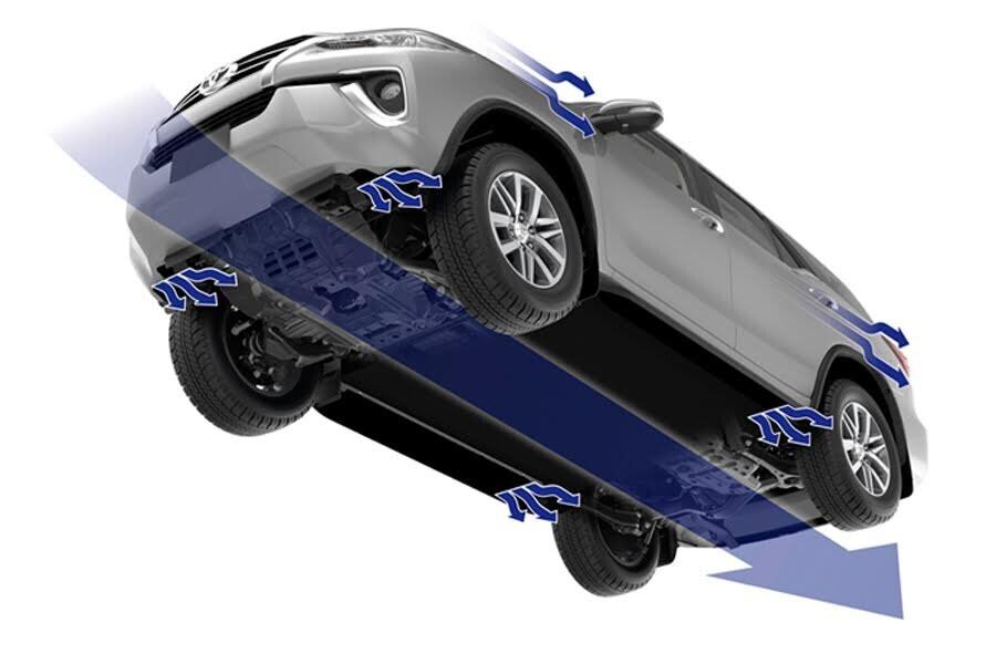 Vận hành Toyota Fortuner 2.8V 4x4 - Hình 3