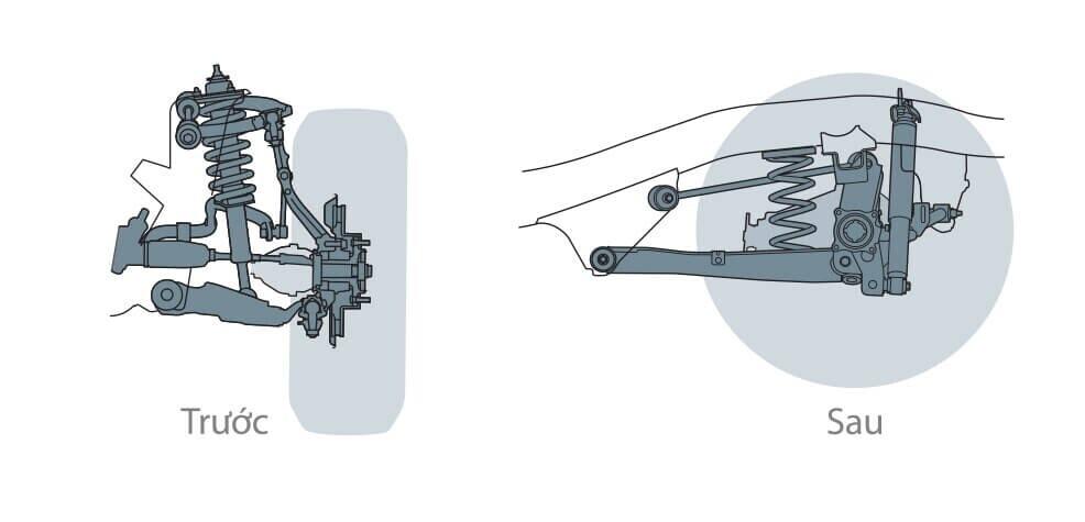 Hệ thống treo trước độc lập với lò xo cuộn.