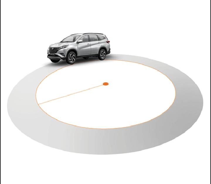 Bán kính quay vòng tối thiểu nhỏ - 5.2 m