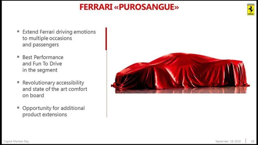 Xe gầm cao đầu tiên của Ferrari chính thức có tên Purosangue - Hình 3